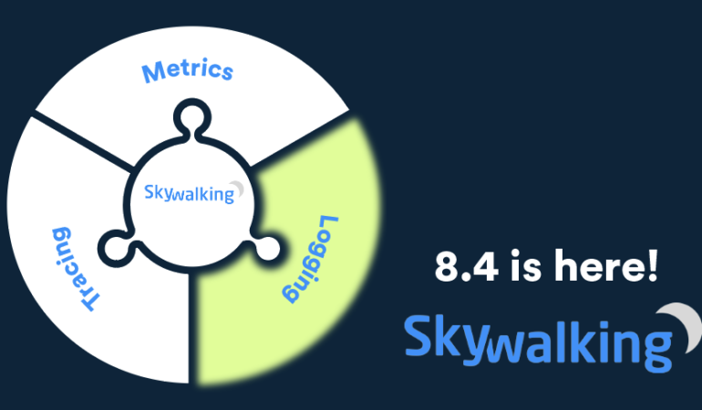 With new logging features, SkyWalking completes the puzzle-- having historically focused on metrics and tracing.